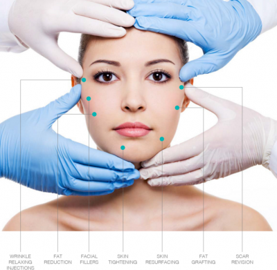 Indianapolis Plastic Surgeons | Dr. Stephen Perkins, MD Plastic Surgery And The Millennials
